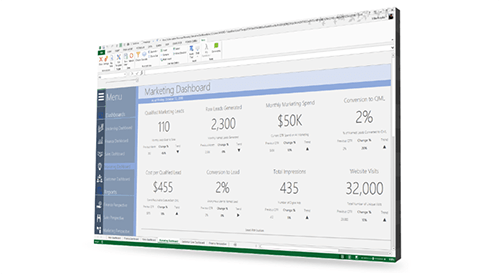 Vena revenue performance management software for marketing