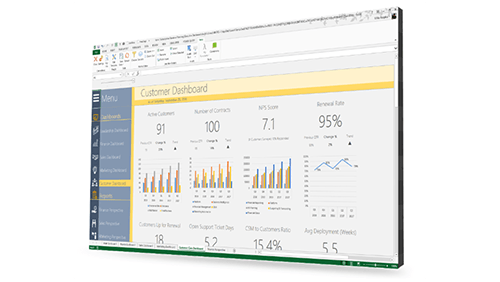 Vena revenue performance software customer management